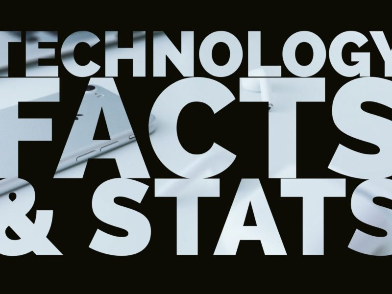 Top Technology Facts and Stats – Cell Phone, Tablet, Laptop, Drones, and Social Media